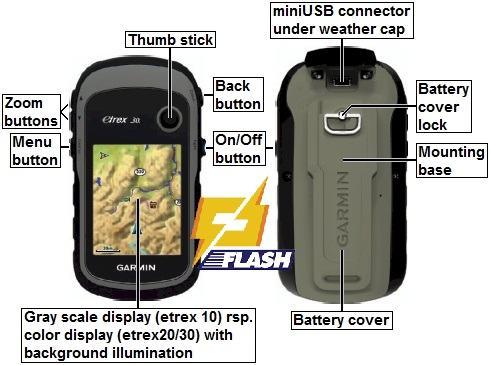 máy đo diện tích ruộng GPS Garmin eTrex 30