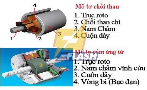 cấu tạo máy rửa xe áp lực