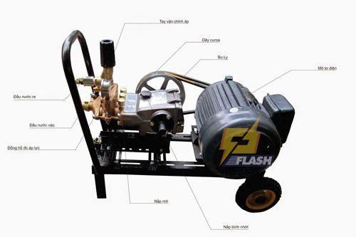 Cấu tạo của máy xịt rửa xe áp lực