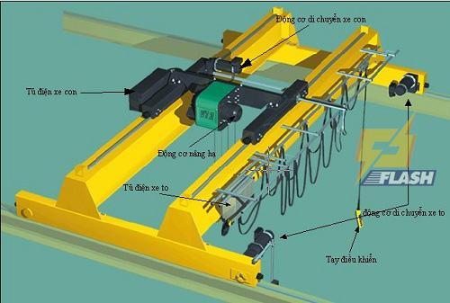 Xe tời điện chạy trên ray