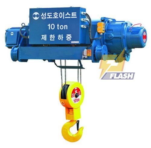 Hướng dẫn sử dụng A - Z máy tời điện
