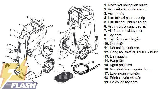 Máy rửa xe áp lực Karcher K4 Full Control