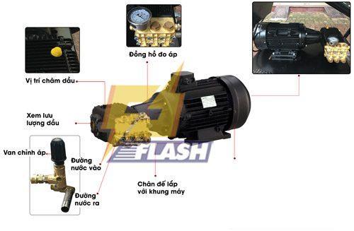 Máy xịt rửa áp lực xe là gì