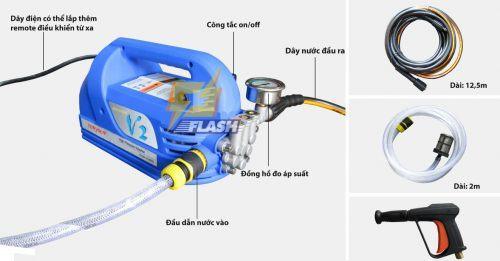 nguyên lý hoạt động máy bơm rửa xe áp lực