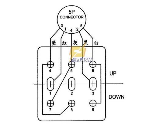 nút nhấm up down tời điện