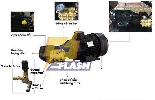 cấu tạo máy rửa xe 3 pha