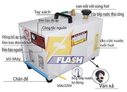 cấu tạo máy xịt rửa xe hơi nước nóng