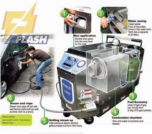 cấu tạo máy rửa xe hơi nước nóng