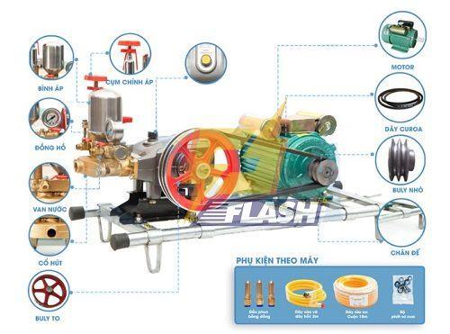 cấu tạo máy rửa xe áp lực cao