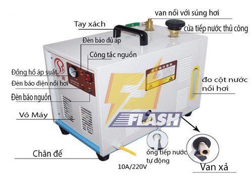 cấu tạo máy rửa xe cao áp