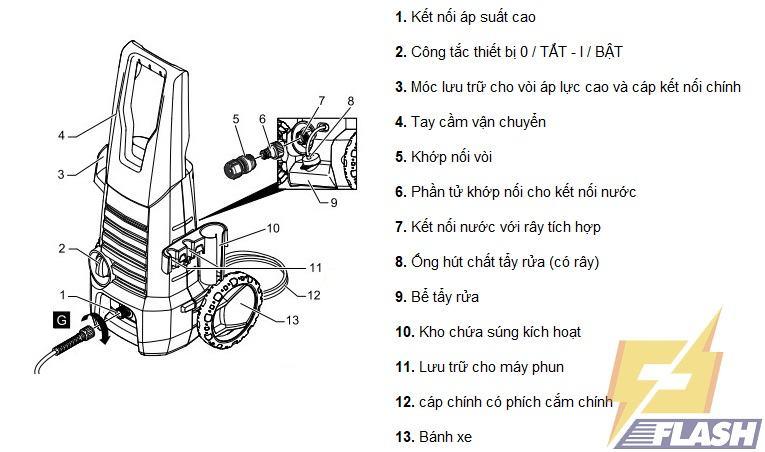 máy rửa xe gia đình karcher k2 360